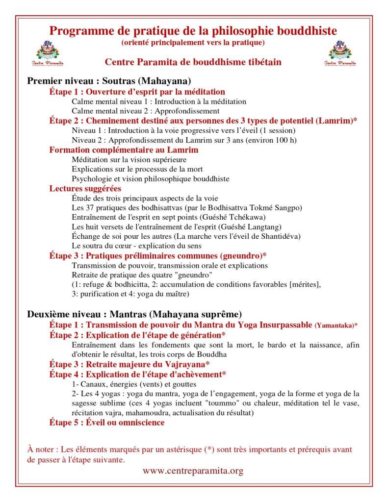 paramita-programme d'études